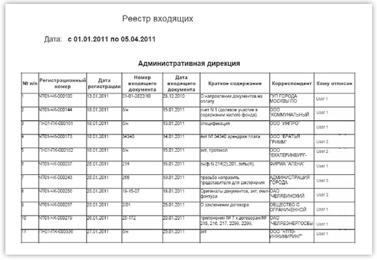Регистрация Входящей Документации образец
